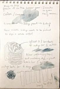 Notes on indigo dying