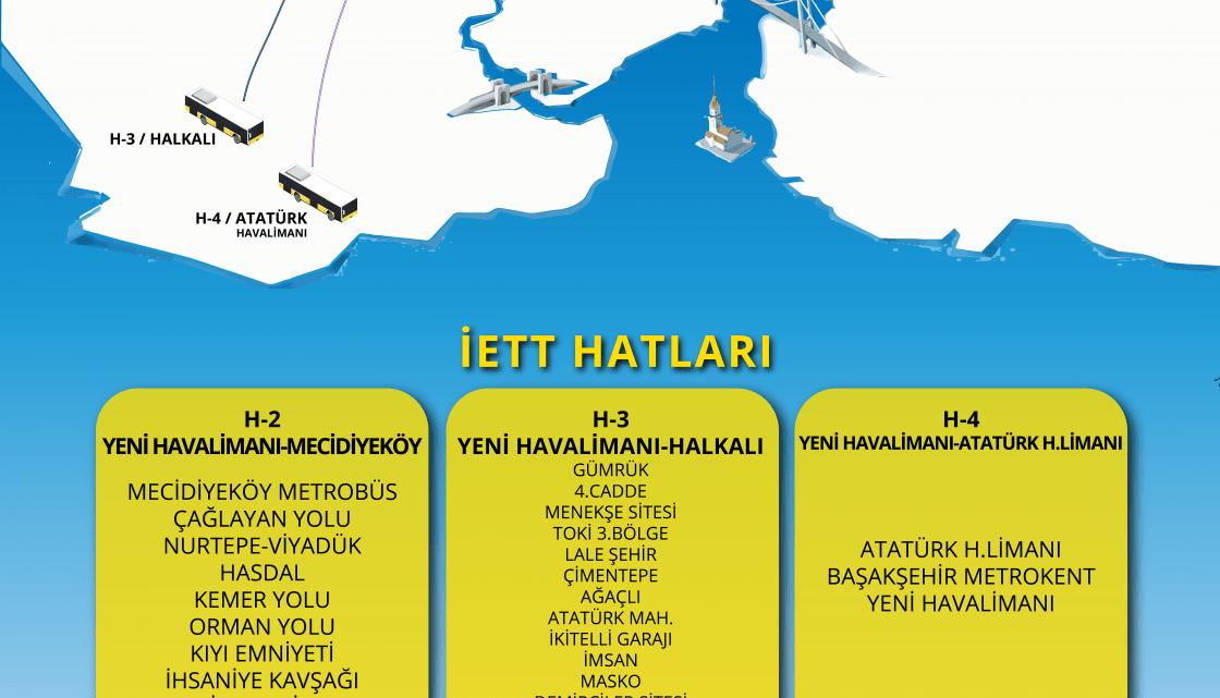 İstanbul Havalimanı İETT Hatları / H-1 H-2 H-3 H-4