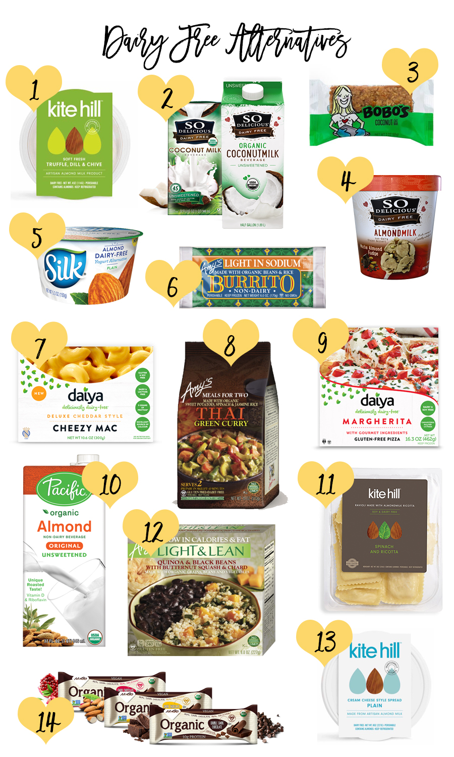 Dairy Free Alternatives-Dairy Free Products-Best Dairy Free Options-Have Need Want