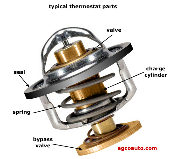 engine_thermostat_parts_with_bypass_valve