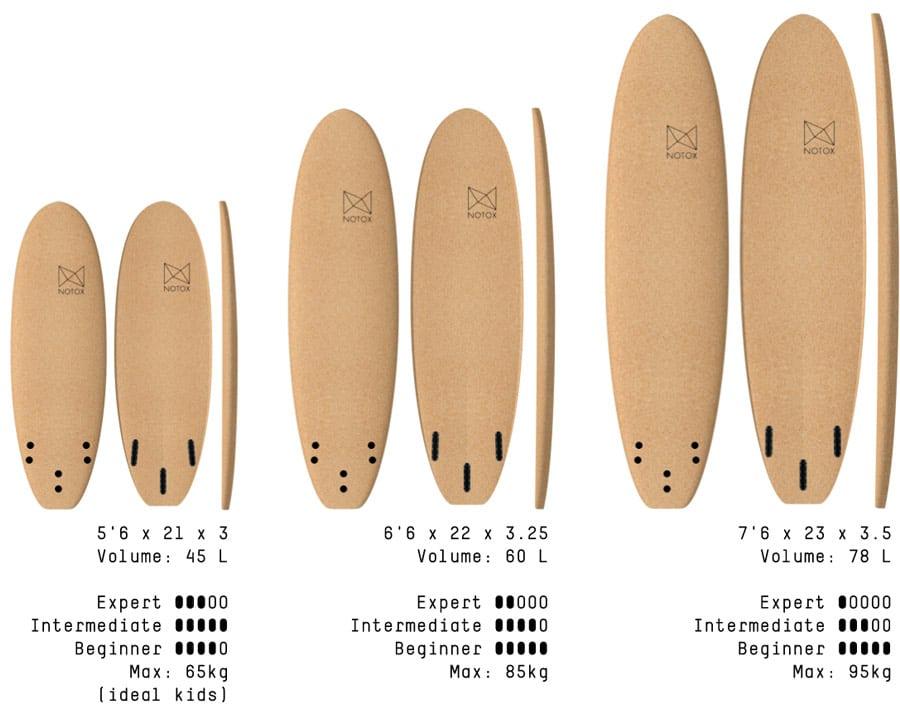 planches-de-surf-notox-korko