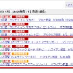 羽田発 ホノルル5日間 78,800円 オハナ ワイキキ イースト これはお得です!!