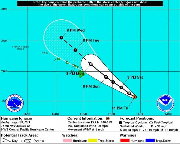 Central Pacific Hurricane Center 11 p.m. HST Friday, August 28, 2015 Ignacio track update.