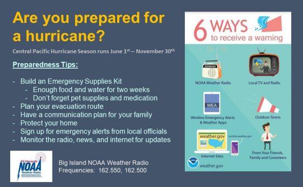 NOAA Hurricane Preparedness