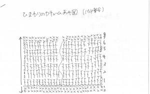 これは編み図ですが。。