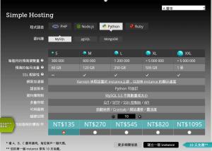 simplehosting-01