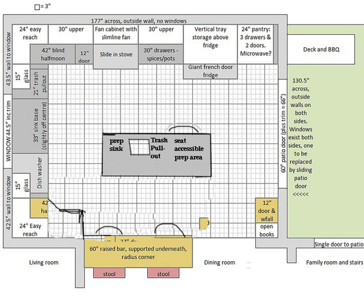 Kitchen Floor Plans U Shaped