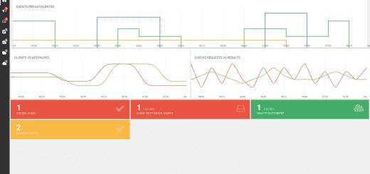 Sensu 1.6 released0 - Open Source Monitoring Framework