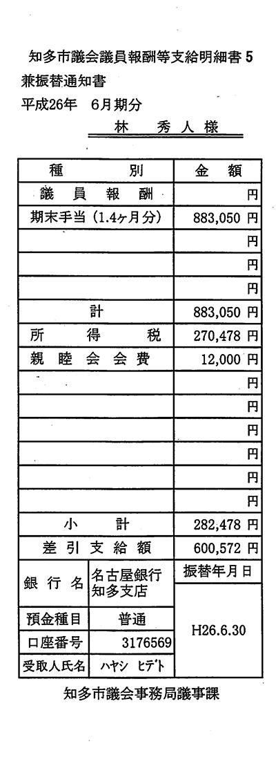 知多市議会議員平成26年6月期分期末手当明細