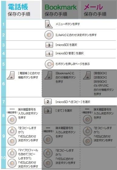 Docomo to iphone 20130120 7