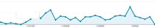 Facebook insite reach 20121210 4