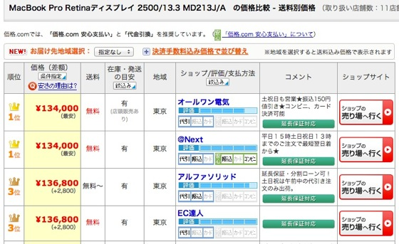 Mbp13 retina 20121223 1