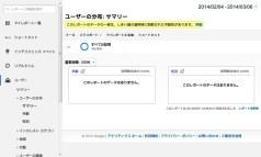 ユーザーの分布- サマリー - Google Analytics