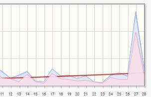 geburtstagsstatistik im blogPNG