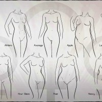 FASHION TIPS FOR DIFFERENT BODY SHAPES.