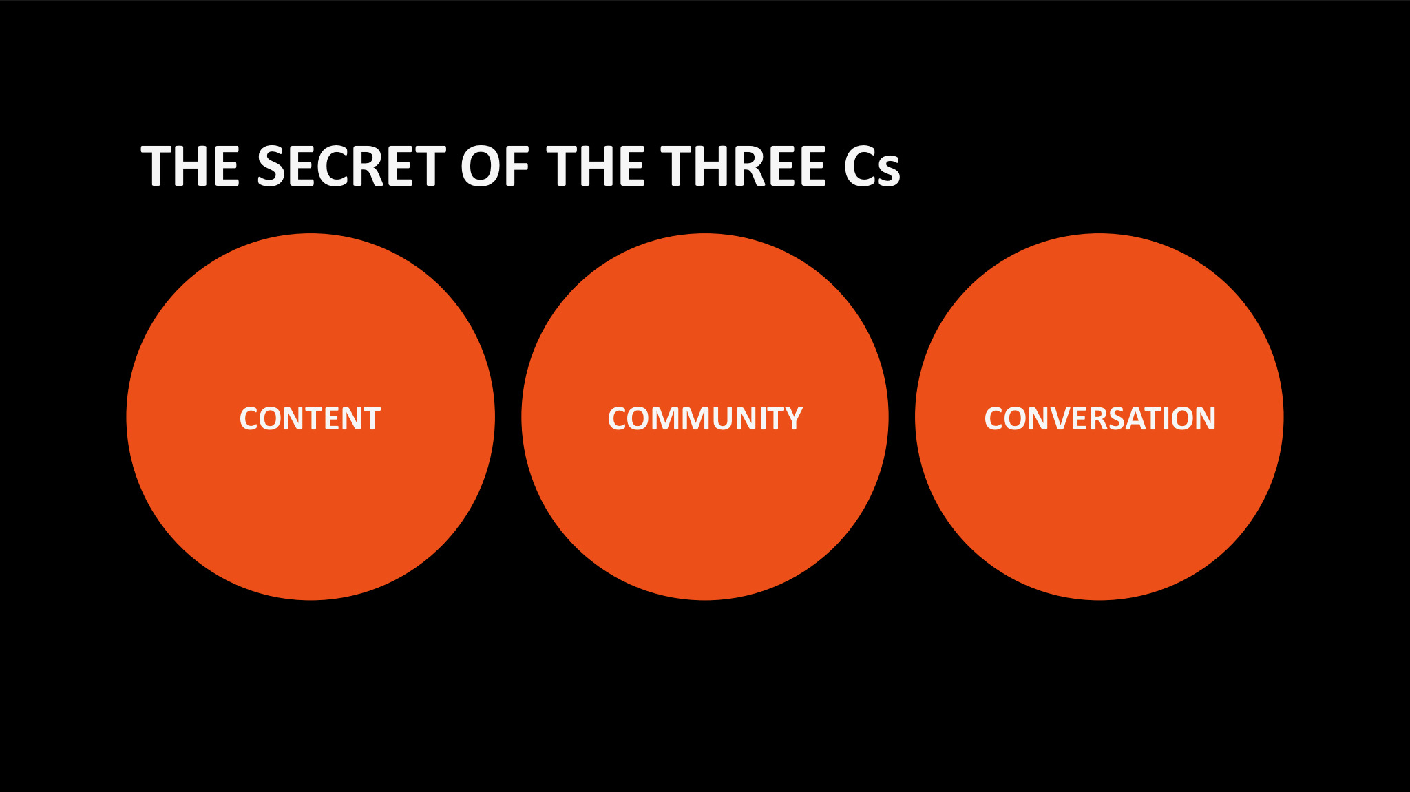 The Three Cs