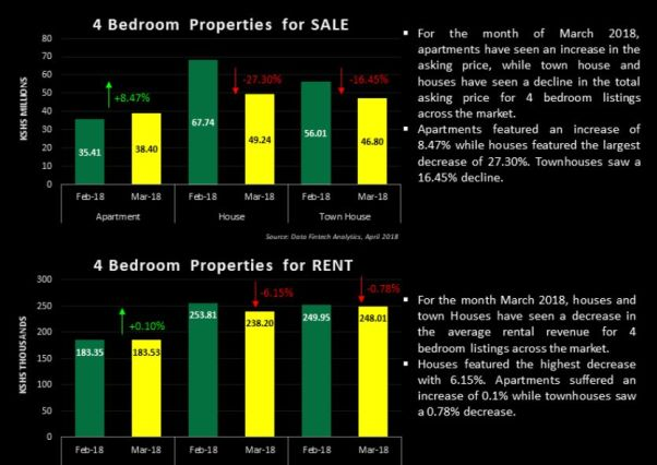 Real Estate Market Report – Residential Property