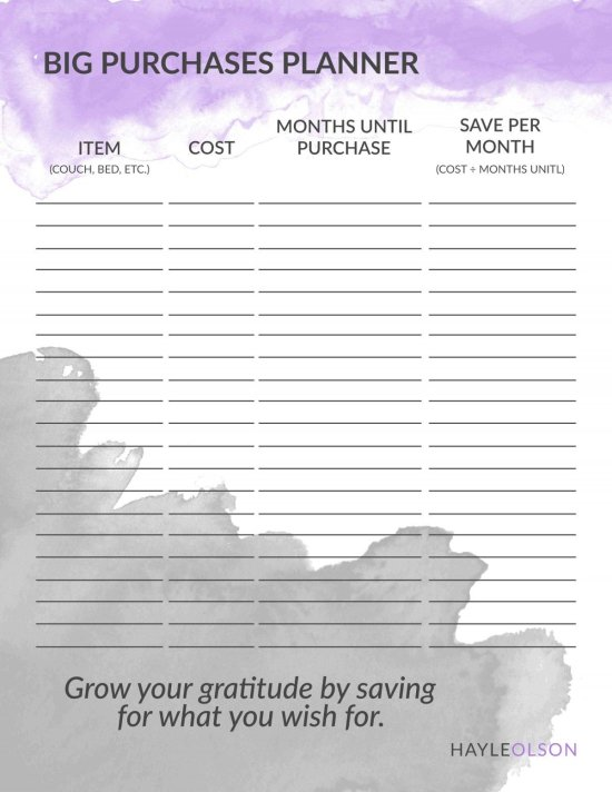 Budgeting for Big Post-College Purchases | College Tips | hayle santella | www.haylesantella.com