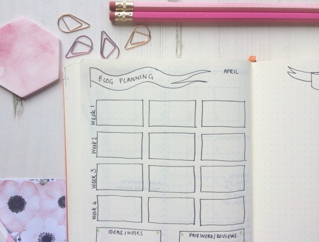 How I Use My Bullet Journal For Blogging