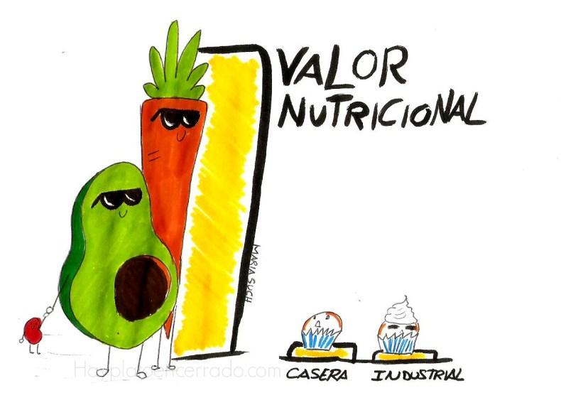 valornutricional