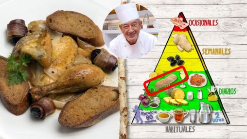 piramide alimentaria arguiñano nutricionista