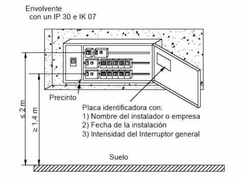 Instalación Cuadros Eléctricos Canarios