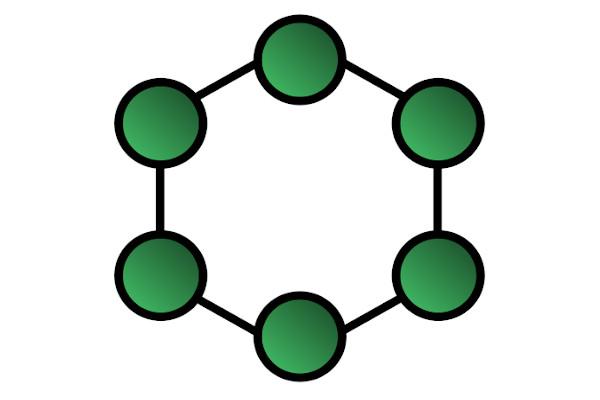 topologia-anillo-tologia-de-red