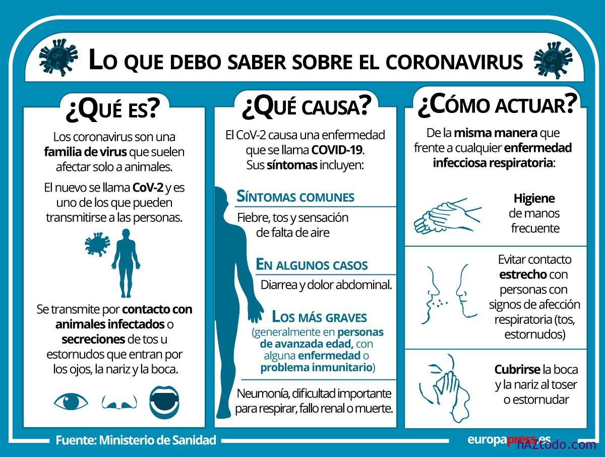 Cómo identificar el coronavirus