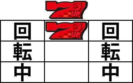 中リール赤7を枠上から上段に押します。