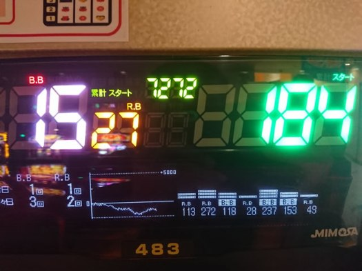 ニューキングハナハナ 7272G BB15 RB27