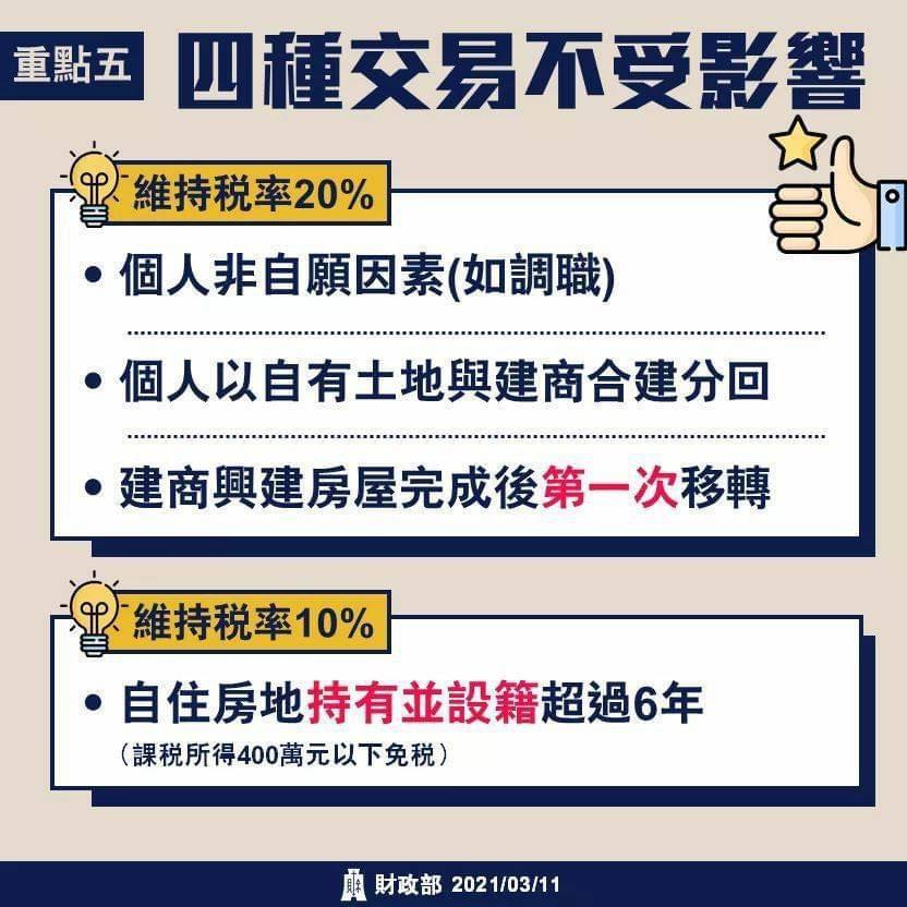 特定案例稅率
