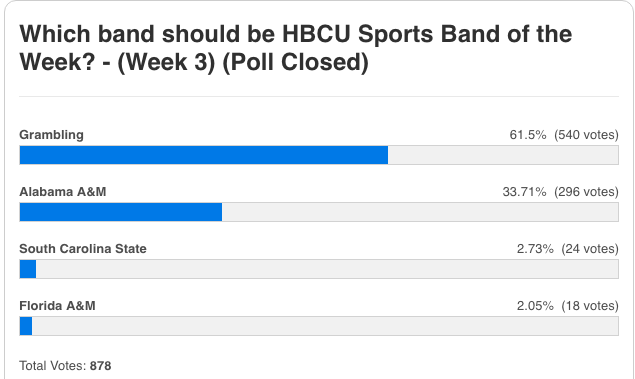 week-3-band-results