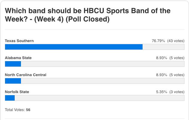 band-poll-week-4