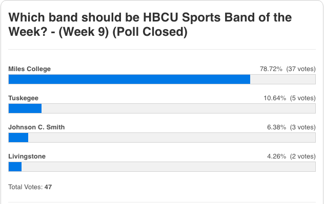 band-poll-results-week9