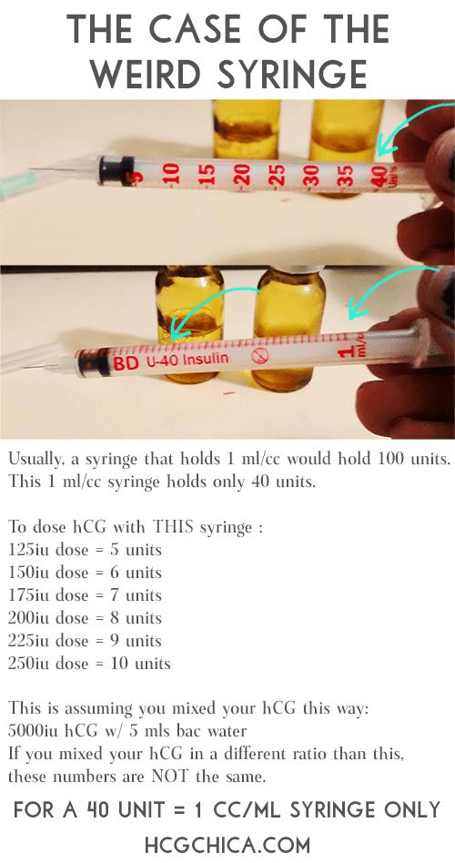 200 Unit Insulin Syringe