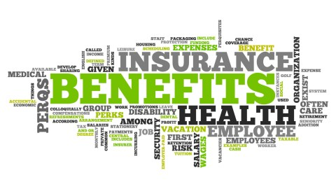 Benefits word cloud
