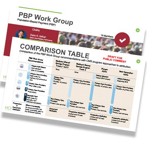 PBP Work Group slide