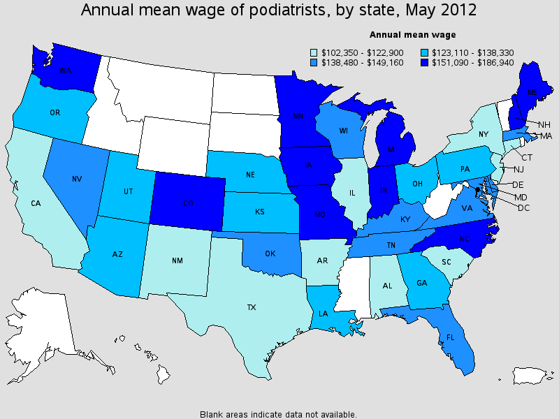 Podiatrist Salary State By State