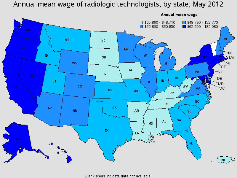 x-ray technician salary state by state