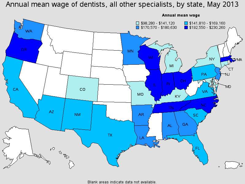 endodontist salary state by state