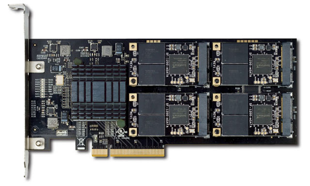 Best PCIe SSDs