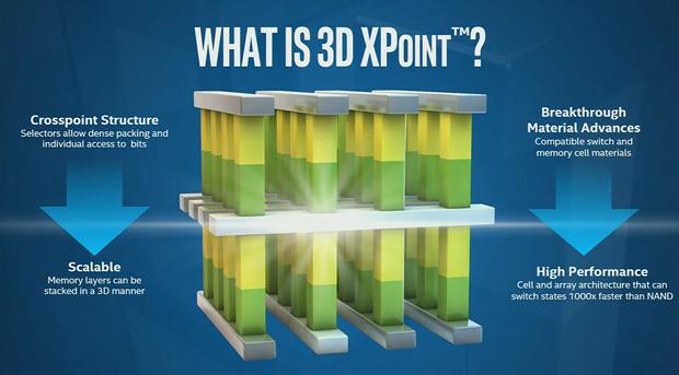 3D Xpoint data storage technology