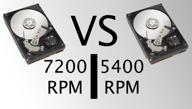 hard drive rpm explained