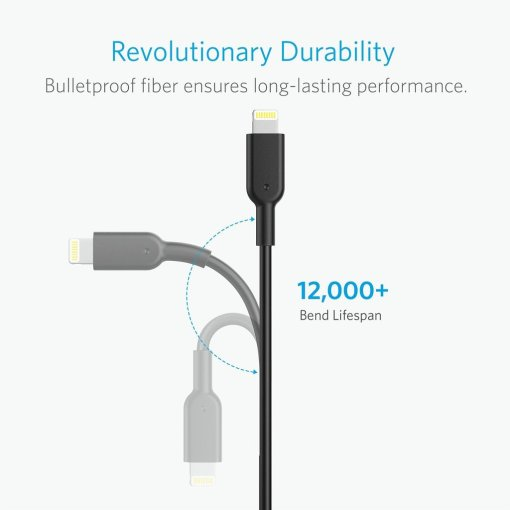 Anker PowerLine II best usb lightning cable for charging durability
