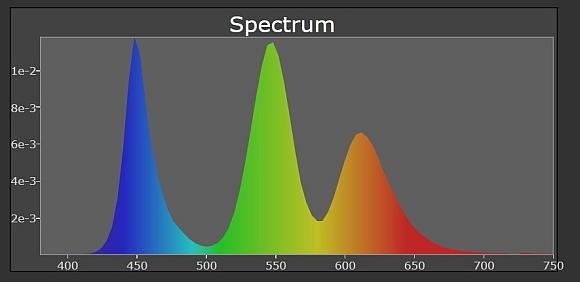 Kindle Fire HDX Spectrum