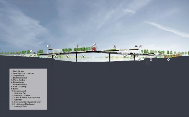Arch2O-Washington-D.C.'s-11th-Street-Bridge-Park-04