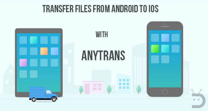 AnyTrans Crack 8.5.1.20200331 + Activation Key Free Download