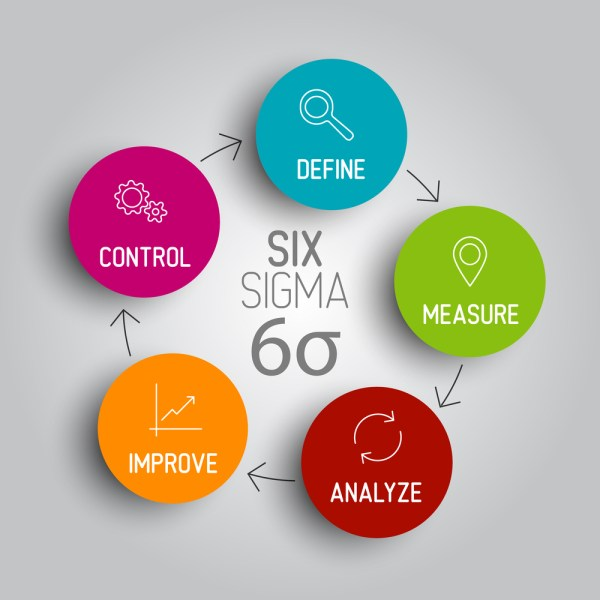 Process Improvement | HDS Consulting