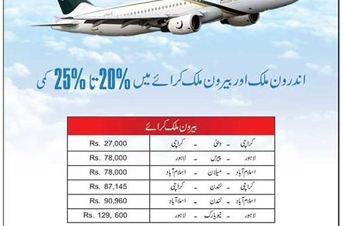 Home Accessories Pakistan