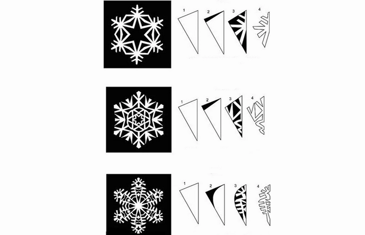 Plantilla de copo de nieve para crear un árbol de navidad